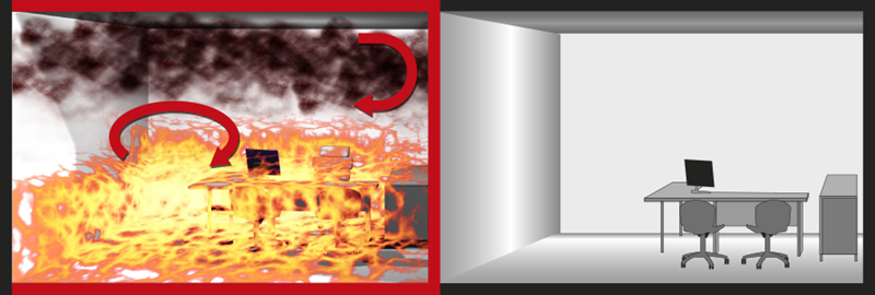 Depiction of limiting the propagation of fire through a building through fire compartments